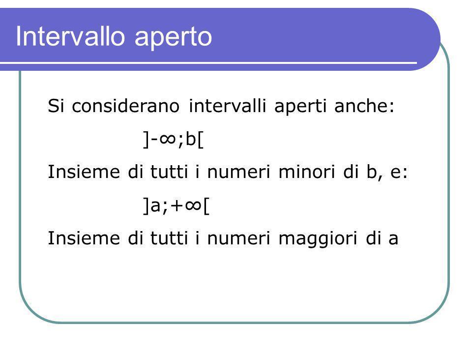 Intervallo aperto Si considerano intervalli aperti anche: ]-∞;b[